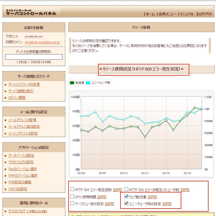 sakura-resource