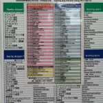 成田空港の航空会社毎のターミナル
